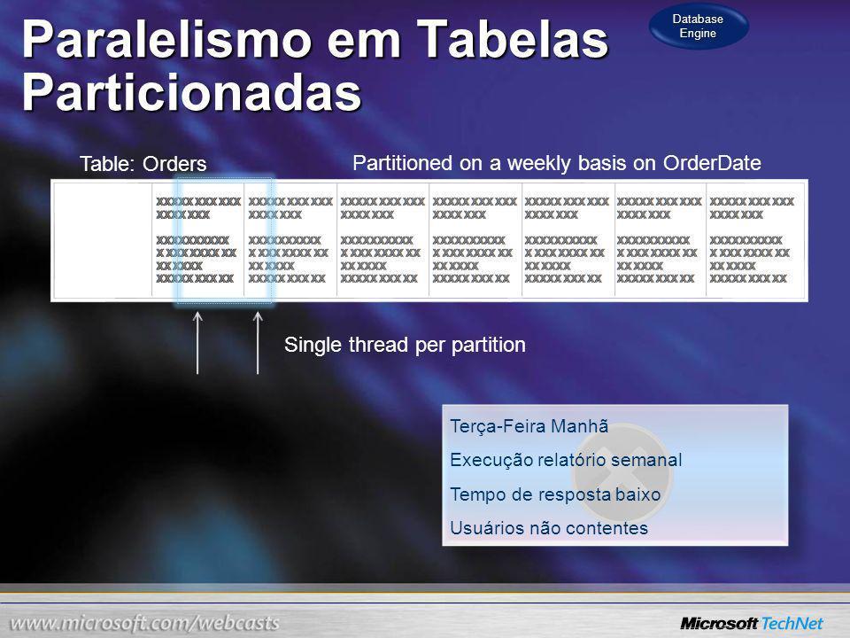 Paralelismo em Tabelas Particionadas Table: Orders Partitioned on a weekly basis on OrderDate SQL Server 2008: Várias threads em todas partitições e.g.