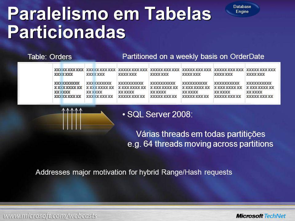 Paralelismo em Tabelas Particionadas Table: Orders Partitioned on a weekly basis on OrderDate SQL Server 2008: Várias threads em todas partitições e.g