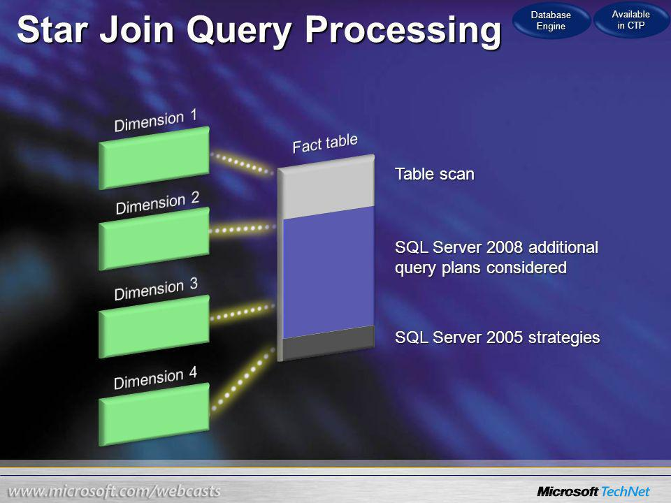 Star Join Query Processing SQL Server 2005 strategies SQL Server 2008 additional query plans considered Table scan Database Engine Available in CTP