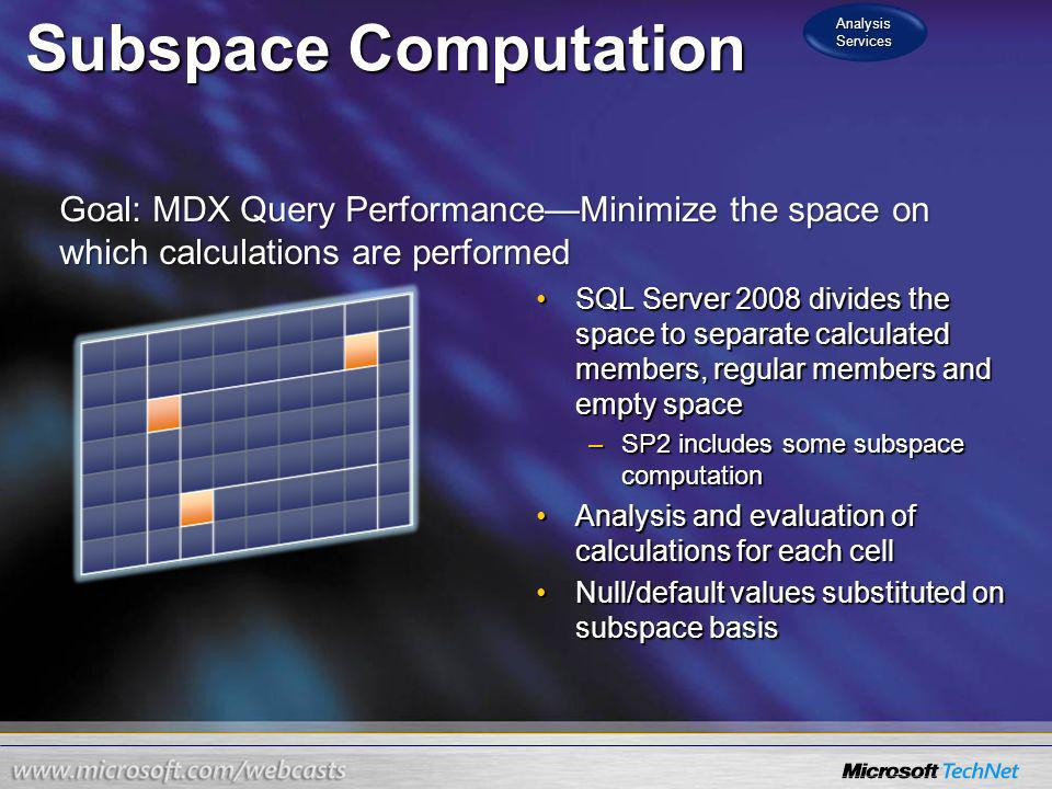 Subspace Computation SQL Server 2008 divides the space to separate calculated members, regular members and empty spaceSQL Server 2008 divides the spac