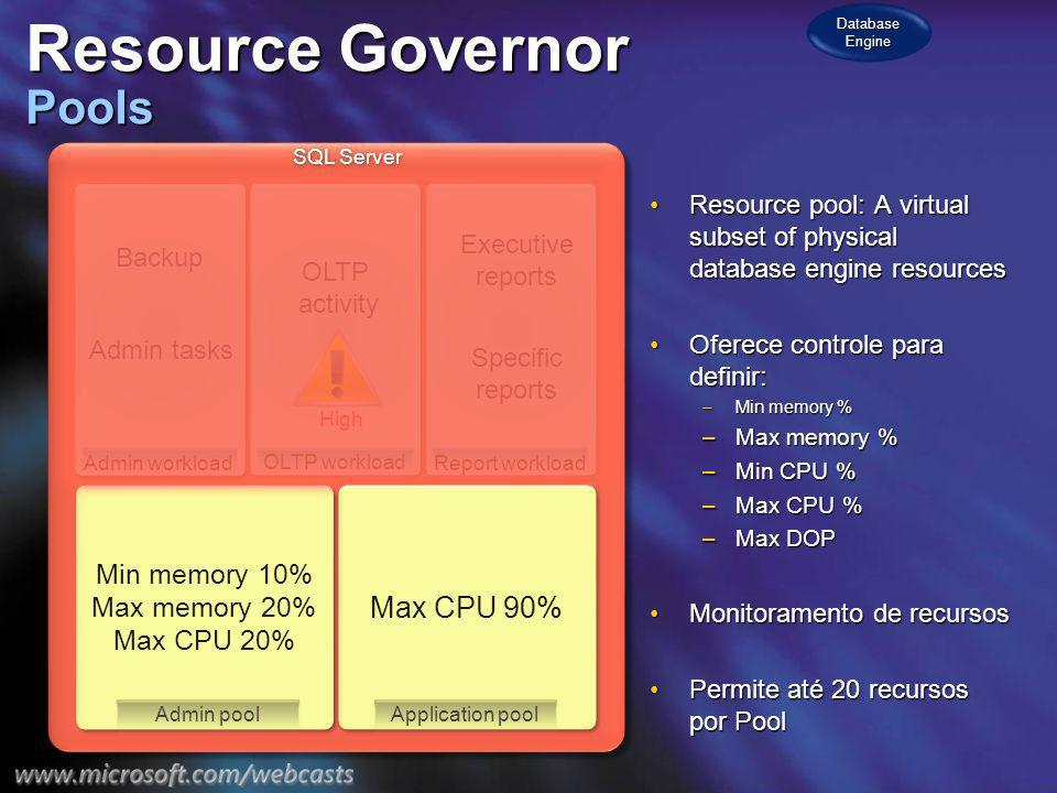 Resource Governor Pools Resource pool: A virtual subset of physical database engine resourcesResource pool: A virtual subset of physical database engi