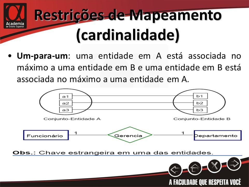 Restrições de Mapeamento (cardinalidade) Um-para-um: uma entidade em A está associada no máximo a uma entidade em B e uma entidade em B está associada