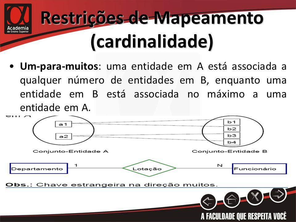 Restrições de Mapeamento (cardinalidade) Um-para-muitos: uma entidade em A está associada a qualquer número de entidades em B, enquanto uma entidade e