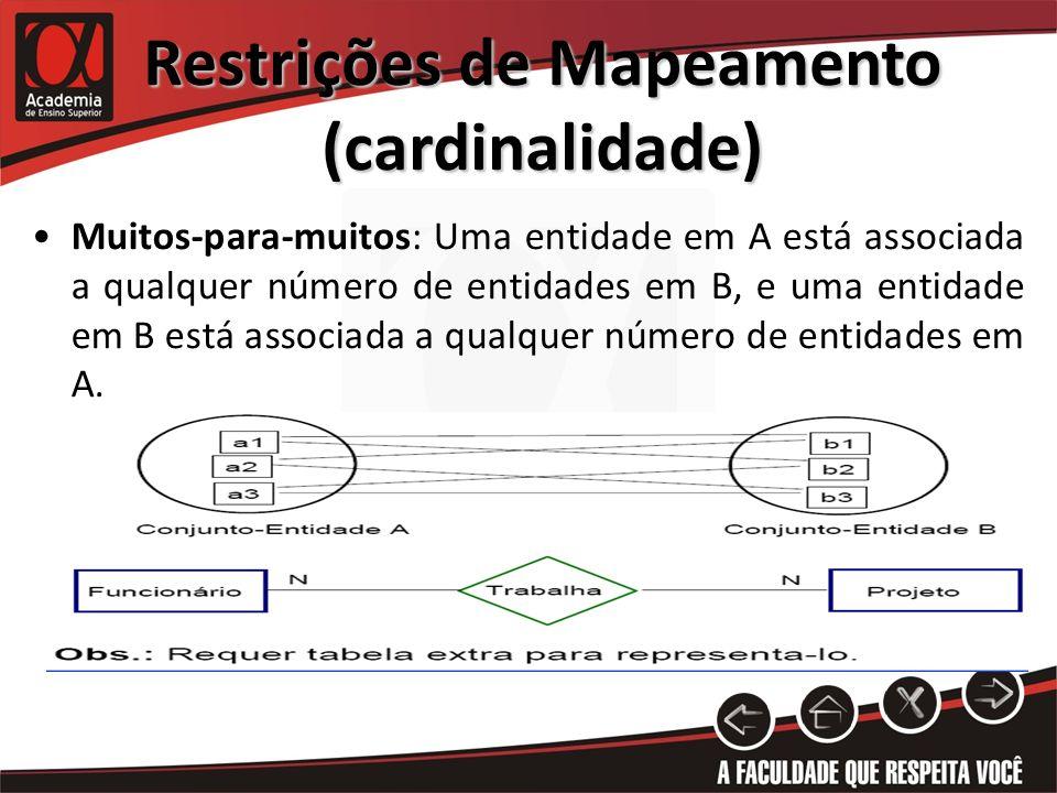 Restrições de Mapeamento (cardinalidade) Muitos-para-muitos: Uma entidade em A está associada a qualquer número de entidades em B, e uma entidade em B