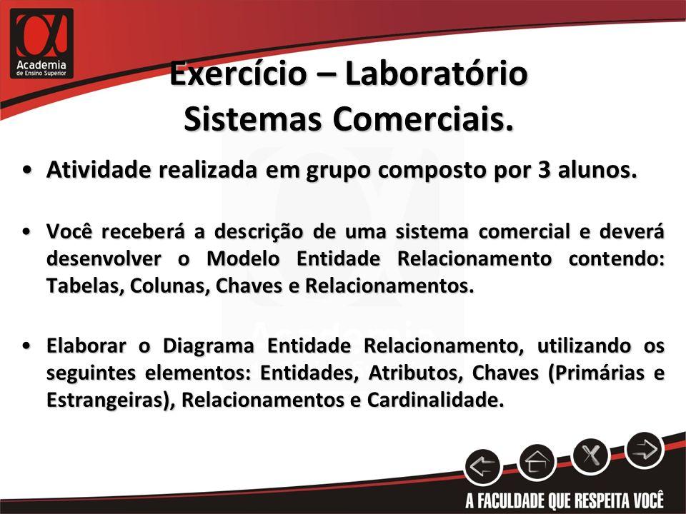Exercício – Laboratório Sistemas Comerciais. Atividade realizada em grupo composto por 3 alunos.Atividade realizada em grupo composto por 3 alunos. Vo