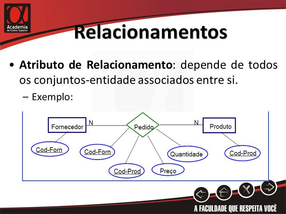 Relacionamentos Atributo de Relacionamento: depende de todos os conjuntos-entidade associados entre si. –Exemplo: