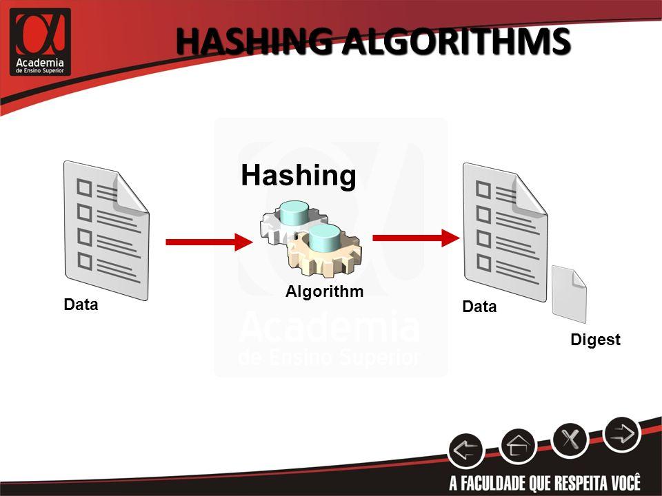 TWO-WAY ALGORITHMS Usa duas funções para criptografar e descriptografar os dados: –EncryptByPassPhrase() –DecryptByPassPhrase()