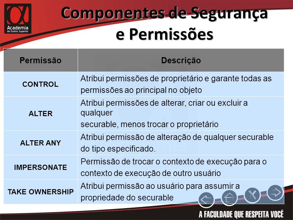 Componentes de Segurança e Permissões PermissãoDescrição CONTROL Atribui permissões de proprietário e garante todas as permissões ao principal no obje