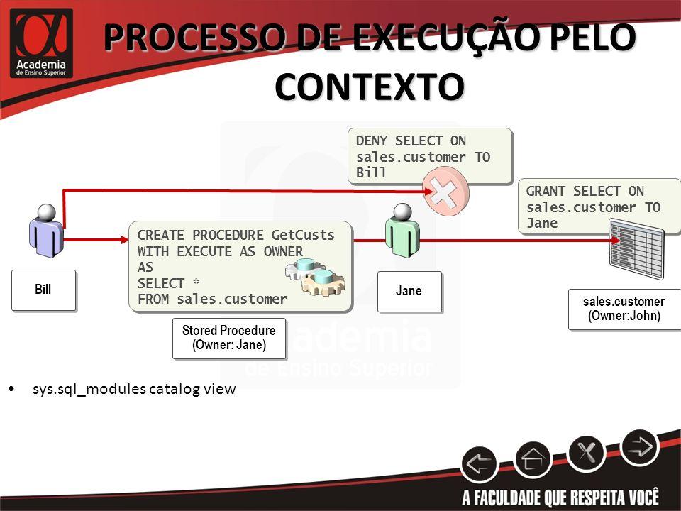 GRANT SELECT ON sales.customer TO Jane PROCESSO DE EXECUÇÃO PELO CONTEXTO Stored Procedure (Owner: Jane) Stored Procedure (Owner: Jane) Bill sales.cus