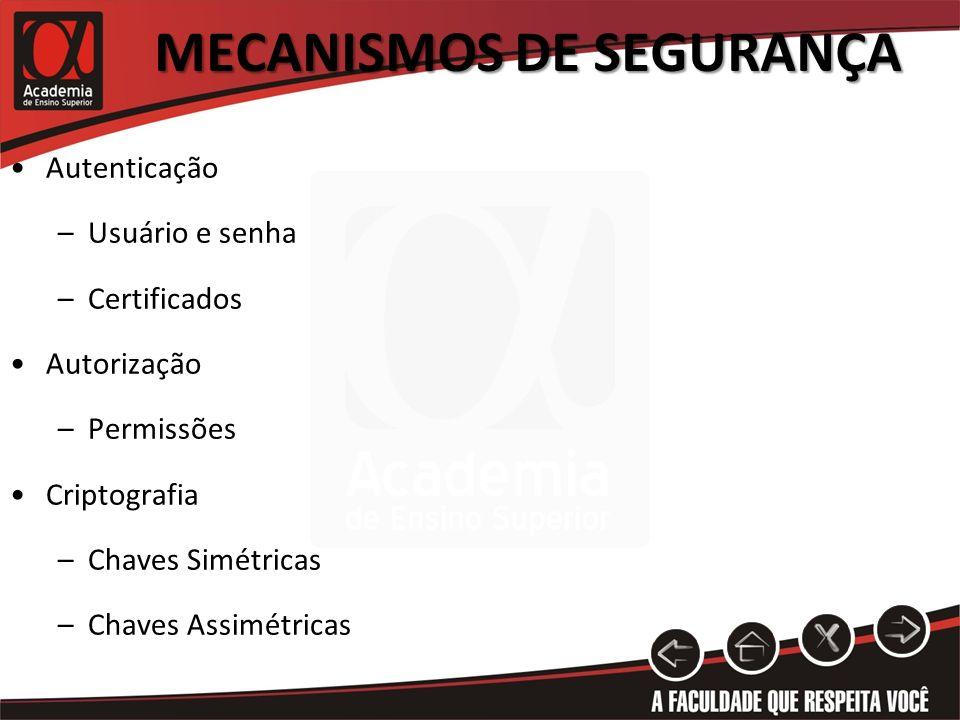 MECANISMOS DE SEGURANÇA Autenticação –Usuário e senha –Certificados Autorização –Permissões Criptografia –Chaves Simétricas –Chaves Assimétricas