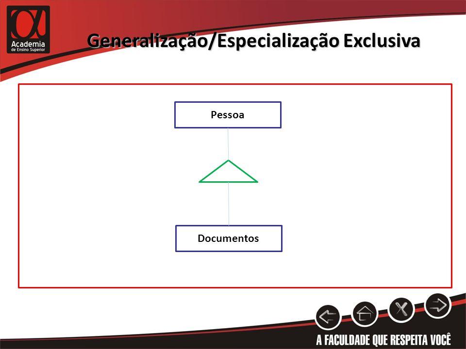Generalização/Especialização Exclusiva Pessoa Documentos