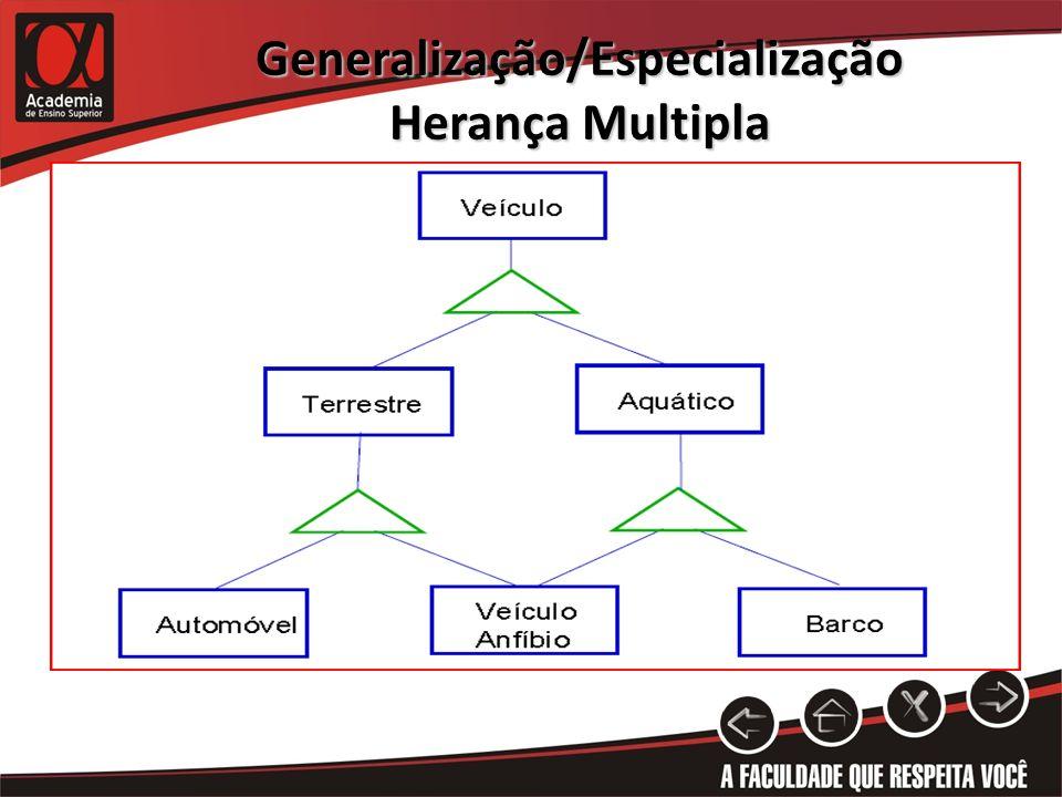 Generalização/Especialização Herança Multipla