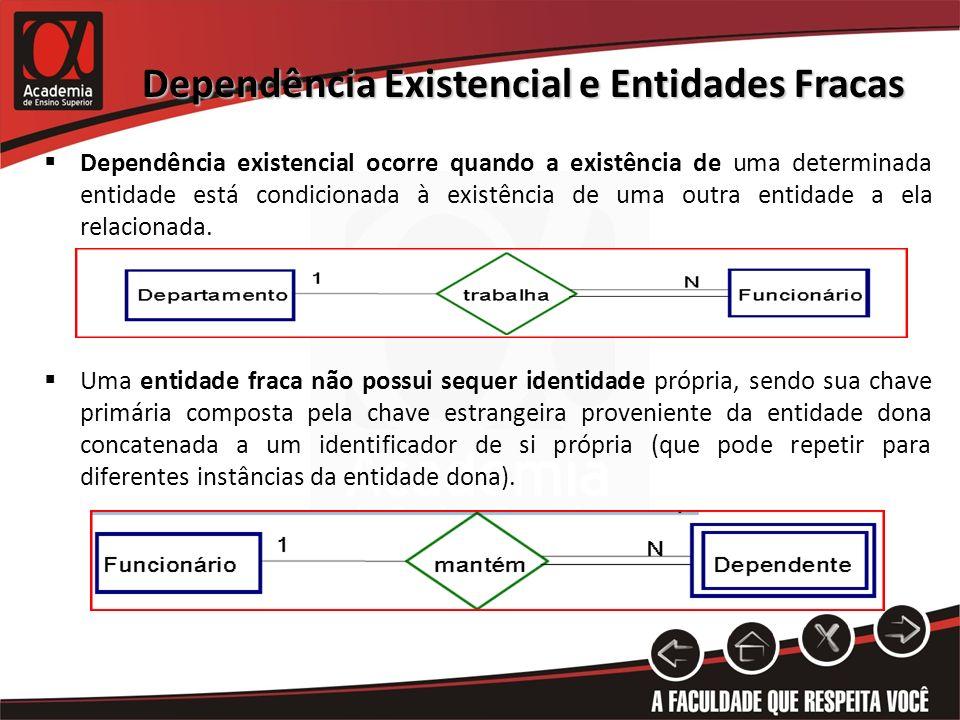 Dependência Existencial e Entidades Fracas Dependência existencial ocorre quando a existência de uma determinada entidade está condicionada à existênc