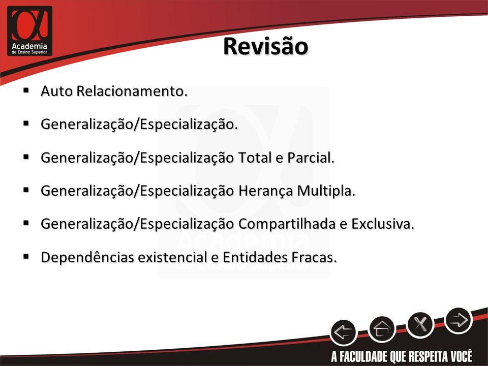 Revisão Auto Relacionamento. Auto Relacionamento. Generalização/Especialização. Generalização/Especialização. Generalização/Especialização Total e Par