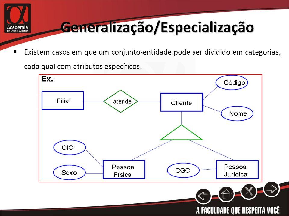 Generalização/Especialização Existem casos em que um conjunto-entidade pode ser dividido em categorias, cada qual com atributos específicos.