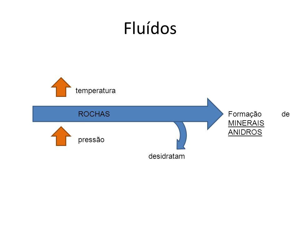 Fluídos temperatura pressão ROCHAS desidratam Formação de MINERAIS ANIDROS