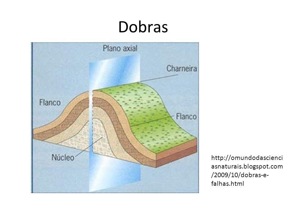 Dobras http://omundodascienci asnaturais.blogspot.com /2009/10/dobras-e- falhas.html