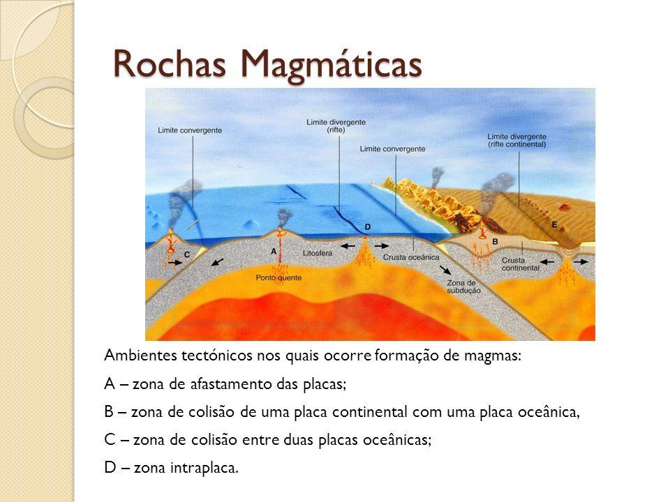 Diferentes tipos de magma Conceito – mistura heterogénea, fundida, de silicatos, minerais ferromagnesianos e voláteis, formada em condições especiais de calor e pressão Fontes de calor e pressão Pressão de sedimentos (geossinclinal) Calor do núcleo Desagregação de materiais radioativos Deslizamentos internos Condensação do núcleo e de camadas entre 70 – 700 km de profundidade Movimentos tectónicos.
