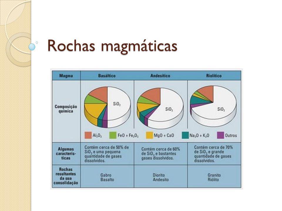 Magmas básicos ou basálticos pobres em sílica (menos de 52% de SiO2) ricos em minerais ferromagnesianos; fluídos, com temperaturas bastante elevadas; formam-se nos limites divergentes das placas e pontos quentes oceânicos, e resultam da fusão de materiais do manto superior (peridotito- semelhante ao basalto mas com mais ferromagnesianos) Se arrefece à superfície originam rochas como o basalto Se arrefece em profundidade originam rochas como o gabro (Hawai)