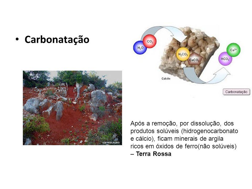 Carbonatação Após a remoção, por dissolução, dos produtos solúveis (hidrogenocarbonato e cálcio), ficam minerais de argila ricos em óxidos de ferro(nã