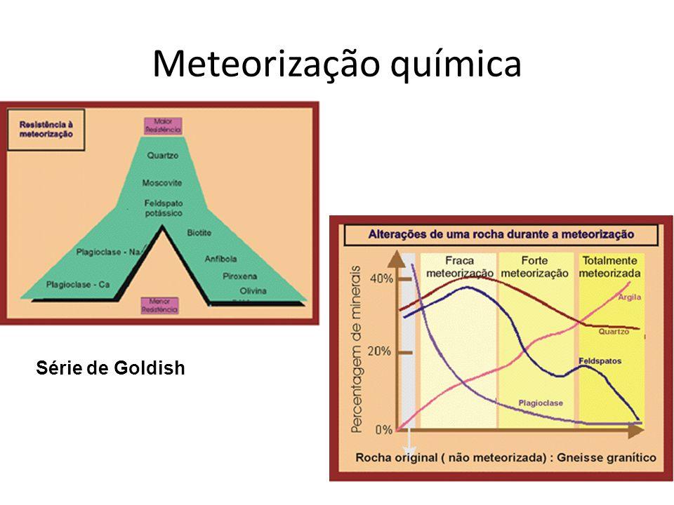 Agentes de Meteorização Química a água, com diferentes substâncias dissolvidas; o oxigénio e o dióxido de carbono atmosféricos; substâncias produzidas pelos seres vivos (meteorização bioquímica); a temperatura, uma vez que influencia a velocidade das reacções.