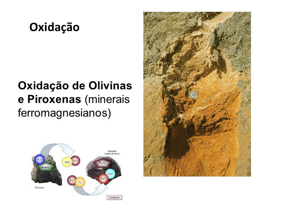 Carbonatação Após a remoção, por dissolução, dos produtos solúveis (hidrogenocarbonato e cálcio), ficam minerais de argila ricos em óxidos de ferro(não solúveis) – Terra Rossa