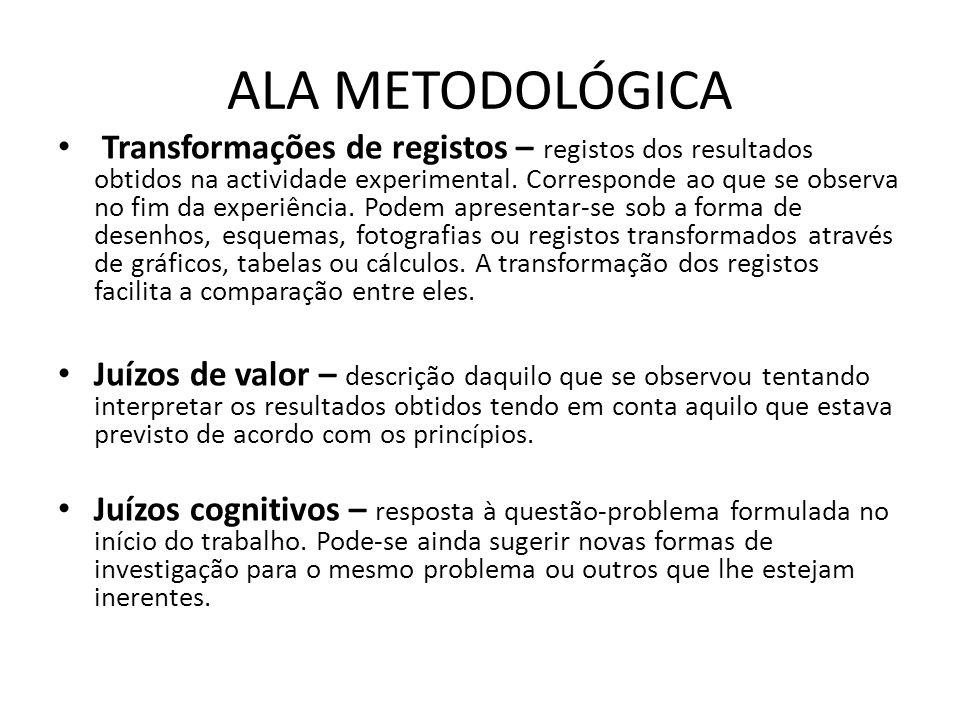 ALA METODOLÓGICA Transformações de registos – registos dos resultados obtidos na actividade experimental. Corresponde ao que se observa no fim da expe