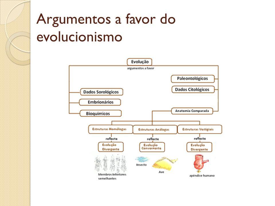Argumentos a favor do evolucionismo