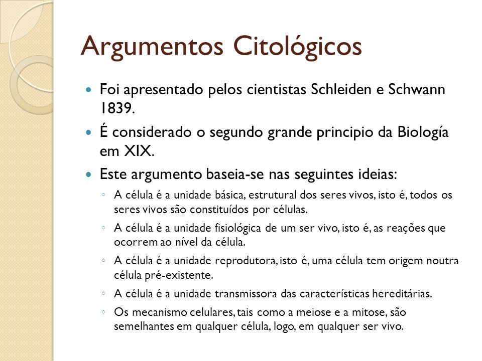 Argumentos Citológicos Foi apresentado pelos cientistas Schleiden e Schwann 1839. É considerado o segundo grande principio da Biología em XIX. Este ar