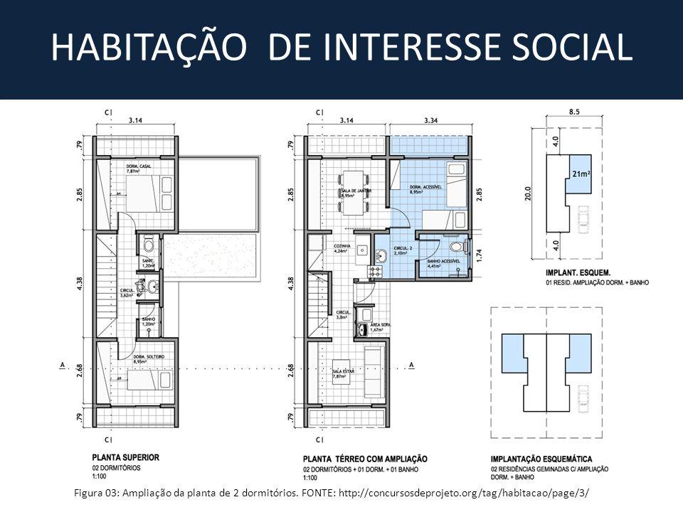 Figura 03: Ampliação da planta de 2 dormitórios. FONTE: http://concursosdeprojeto.org/tag/habitacao/page/3/ Ampliação: Nesse caso, é possível fazer um