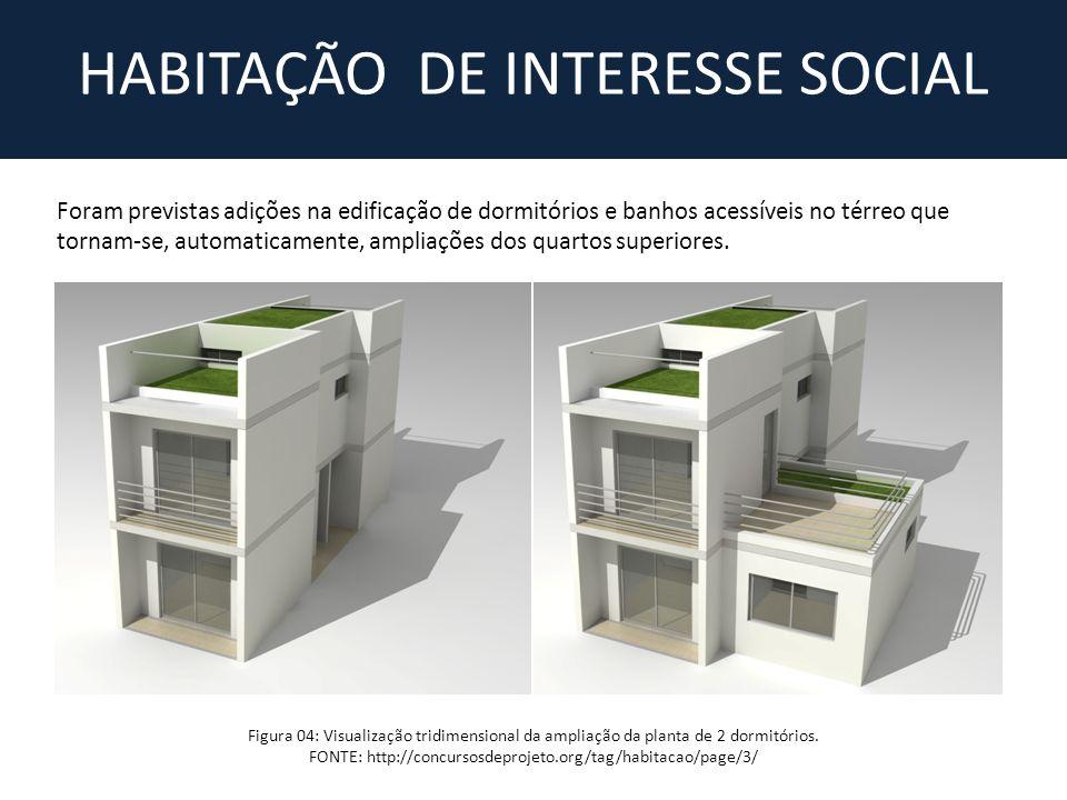Figura 04: Visualização tridimensional da ampliação da planta de 2 dormitórios. FONTE: http://concursosdeprojeto.org/tag/habitacao/page/3/ Foram previ