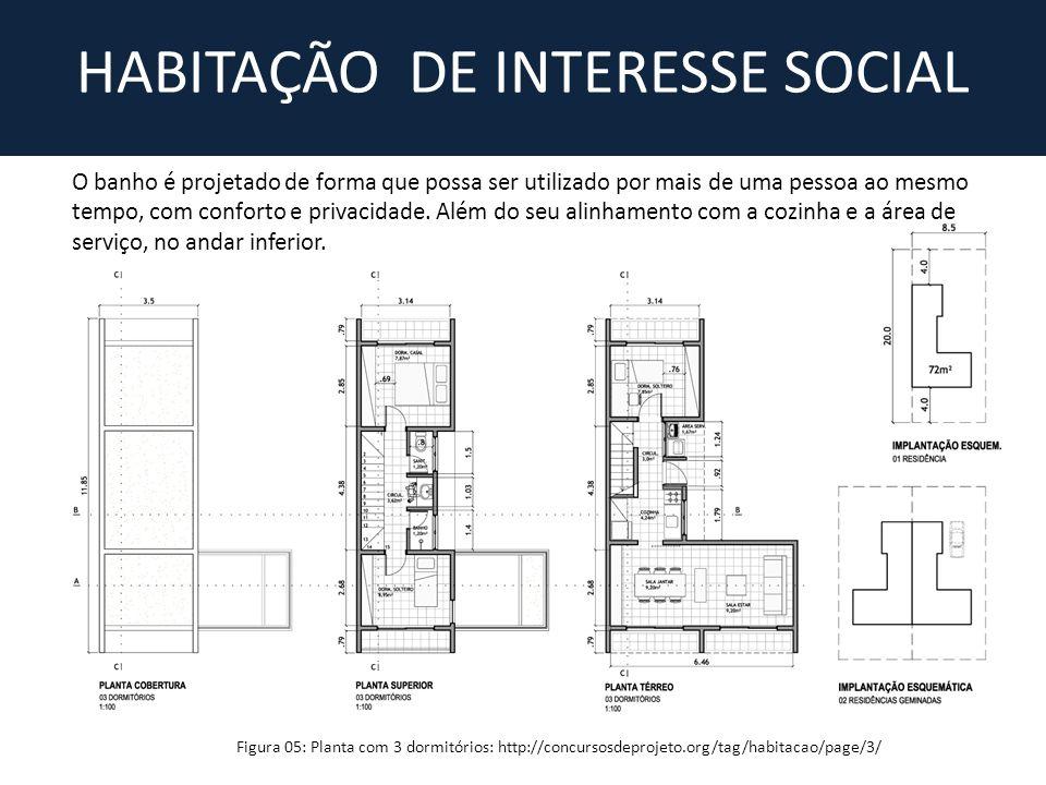 Figura 05: Planta com 3 dormitórios: http://concursosdeprojeto.org/tag/habitacao/page/3/ O banho é projetado de forma que possa ser utilizado por mais de uma pessoa ao mesmo tempo, com conforto e privacidade.