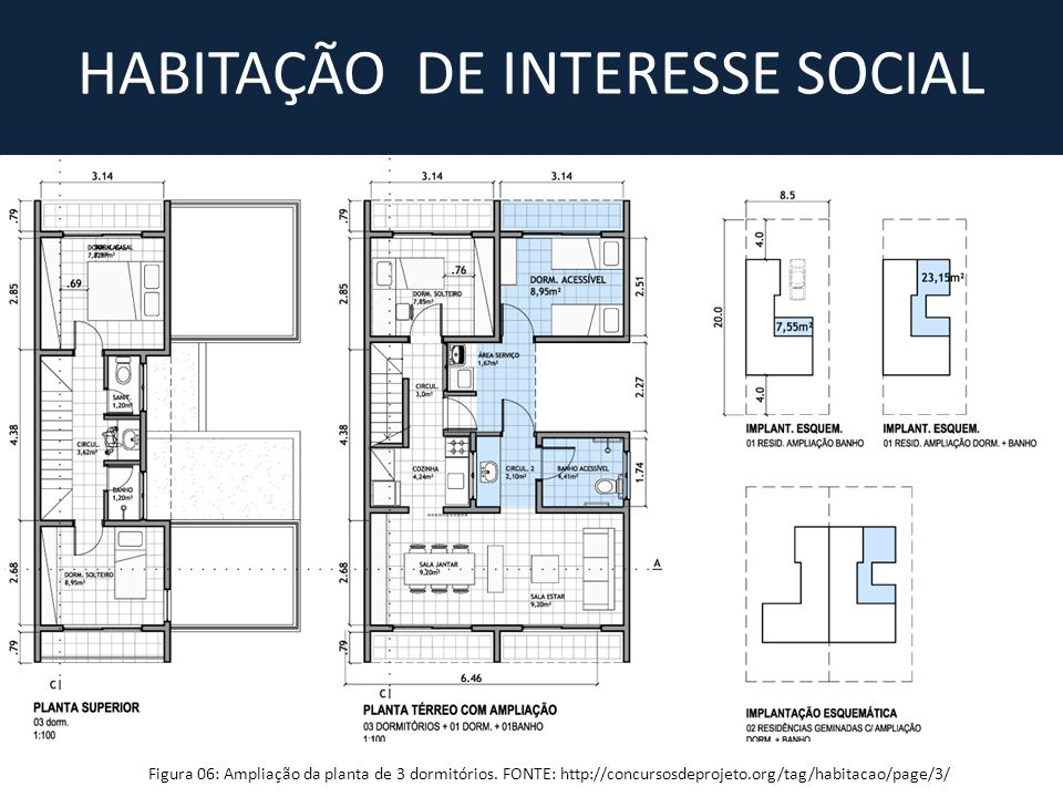 Figura 06: Ampliação da planta de 3 dormitórios. FONTE: http://concursosdeprojeto.org/tag/habitacao/page/3/ 3 Dormitórios: Da mesma forma que ocorreu