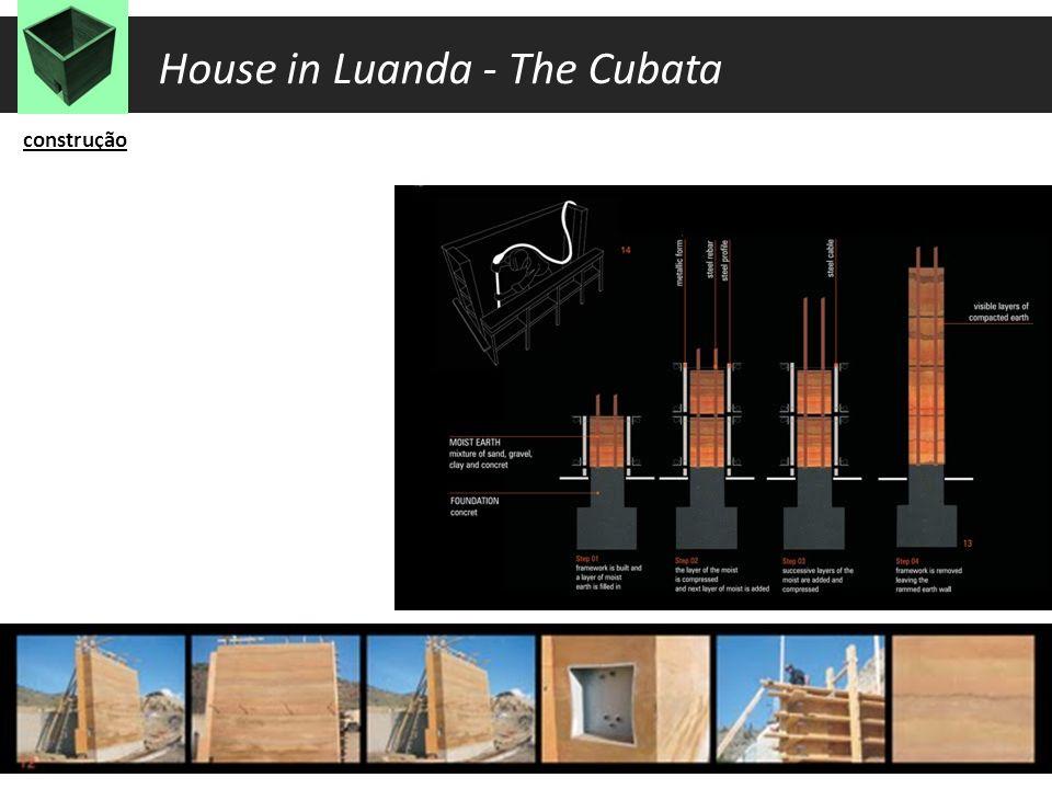 House in Luanda - The Cubata orçamento