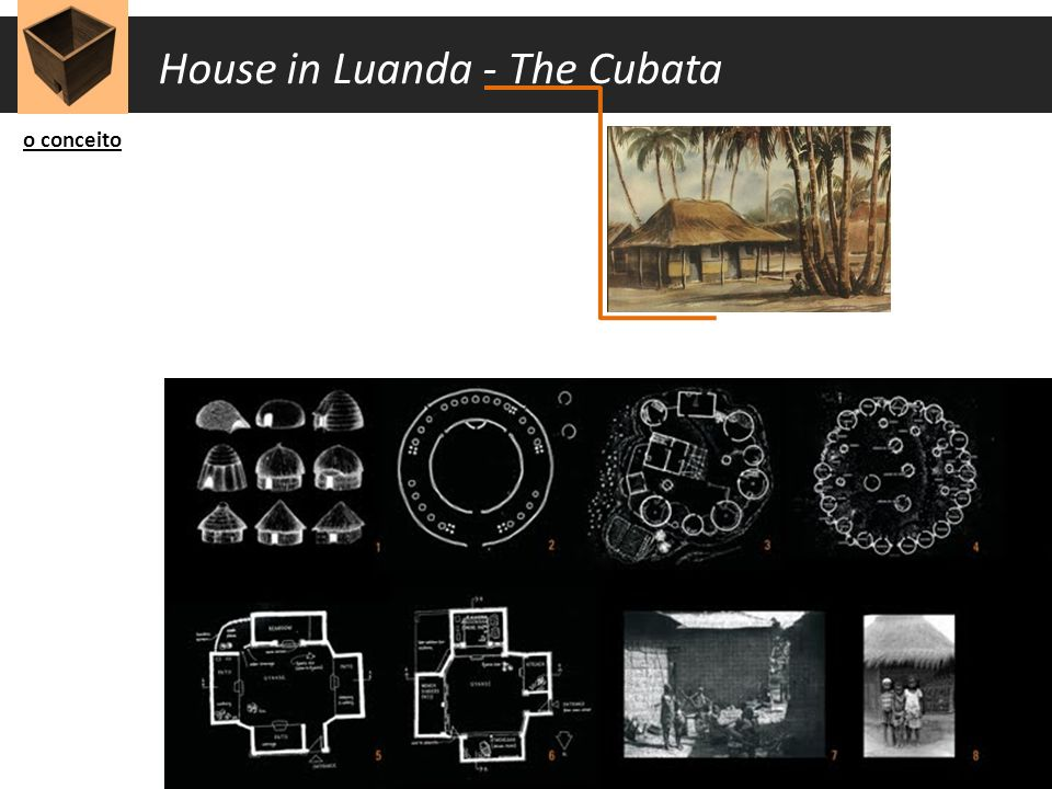 o conceito House in Luanda - The Cubata