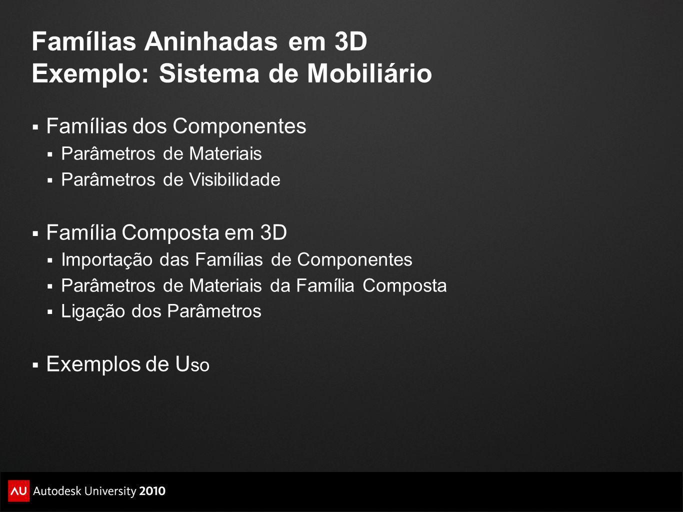Famílias Aninhadas em 3D Exemplo: Sistema de Mobiliário Famílias dos Componentes Parâmetros de Materiais Parâmetros de Visibilidade Família Composta e