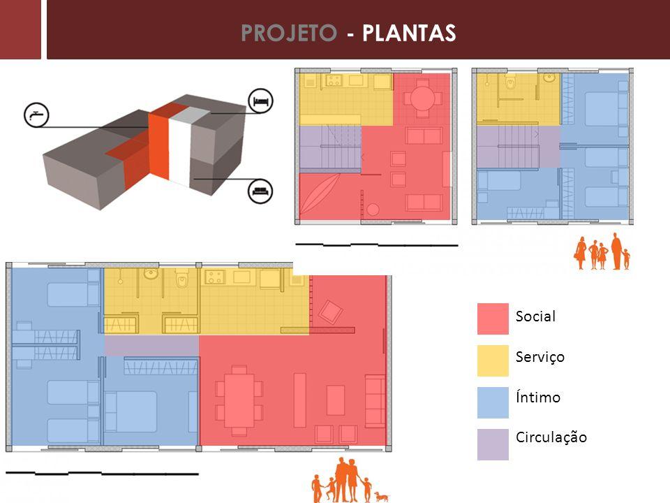 Unidade Duplex Unidade Térreo Social Serviço Íntimo Circulação PROJETO - PLANTAS