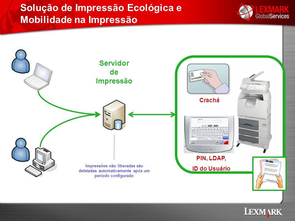 PIN, LDAP, ID do Usuário Impressões não liberadas são deletadas automaticamente após um período configurado Servidor de Impressão Crachá Solução de Im
