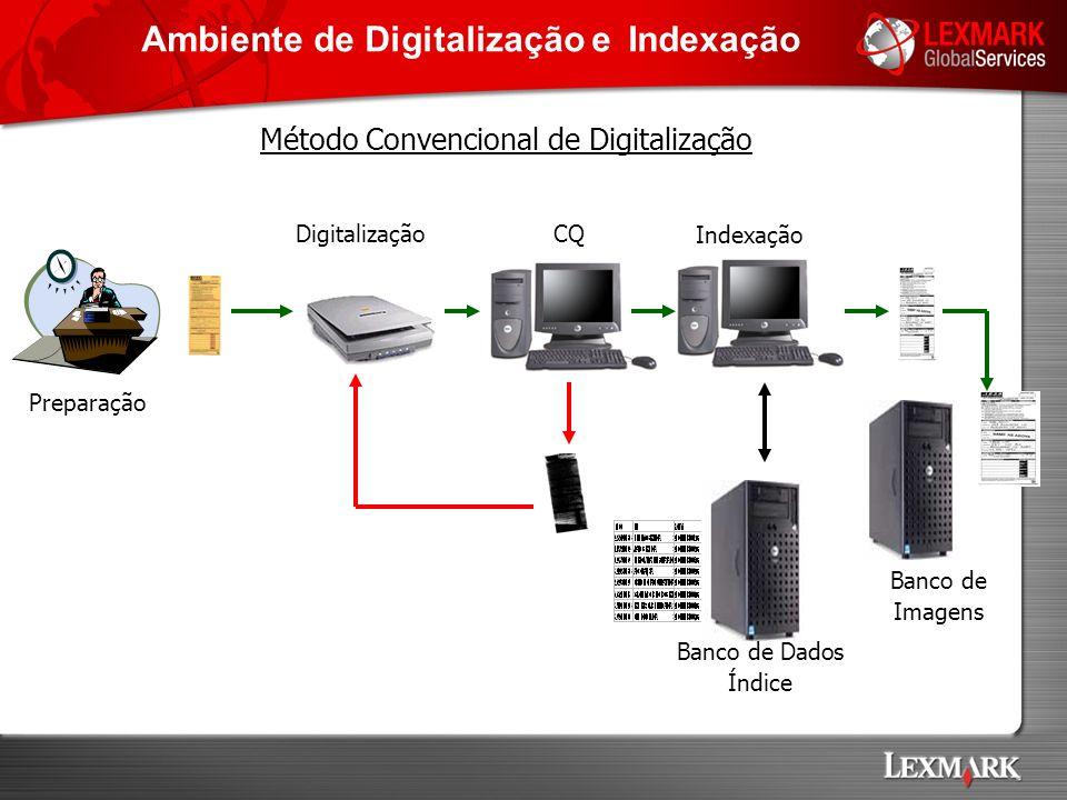 CQ Indexação Preparação Digitalização Banco de Dados Índice Banco de Imagens Ambiente de Digitalização e Indexação Método Convencional de Digitalizaçã