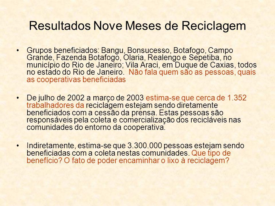 Resultados Nove Meses de Reciclagem Grupos beneficiados: Bangu, Bonsucesso, Botafogo, Campo Grande, Fazenda Botafogo, Olaria, Realengo e Sepetiba, no município do Rio de Janeiro; Vila Araci, em Duque de Caxias, todos no estado do Rio de Janeiro.