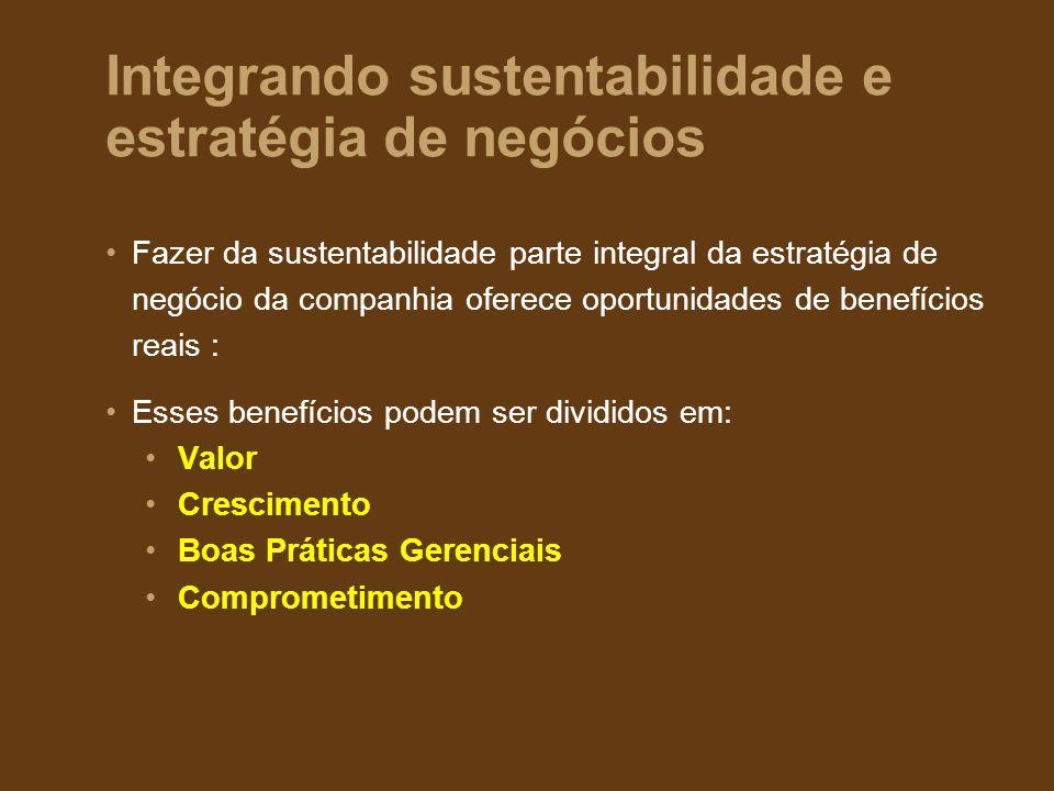 Fazer da sustentabilidade parte integral da estratégia de negócio da companhia oferece oportunidades de benefícios reais : Esses benefícios podem ser divididos em: Valor Crescimento Boas Práticas Gerenciais Comprometimento