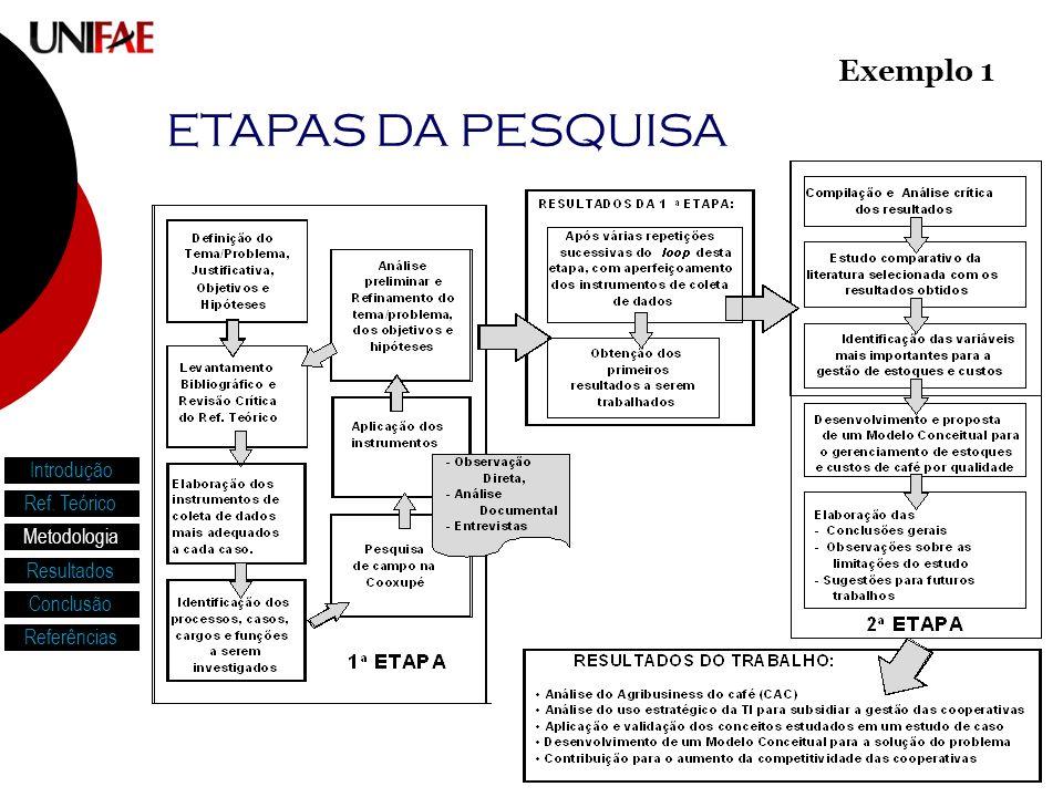 17 ETAPAS DA PESQUISA Exemplo 1 Introdução Ref. Teórico Metodologia Resultados Conclusão Referências