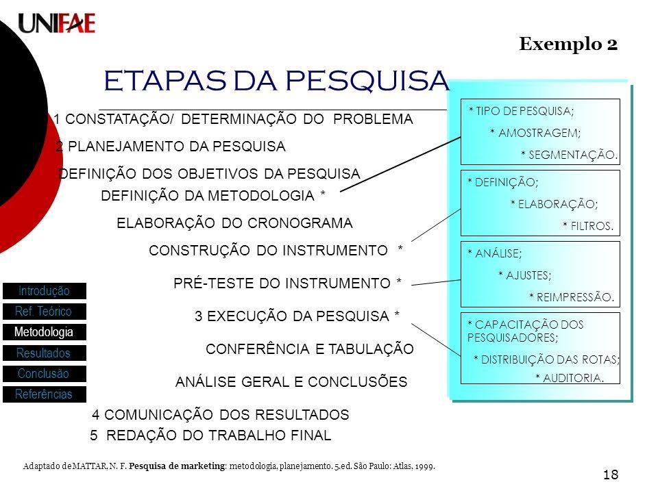 18 1 CONSTATAÇÃO/ DETERMINAÇÃO DO PROBLEMA DEFINIÇÃO DOS OBJETIVOS DA PESQUISA DEFINIÇÃO DA METODOLOGIA * ELABORAÇÃO DO CRONOGRAMA PRÉ-TESTE DO INSTRUMENTO * CONSTRUÇÃO DO INSTRUMENTO * CONFERÊNCIA E TABULAÇÃO 3 EXECUÇÃO DA PESQUISA * 4 COMUNICAÇÃO DOS RESULTADOS ANÁLISE GERAL E CONCLUSÕES * DEFINIÇÃO; * ELABORAÇÃO; * FILTROS.