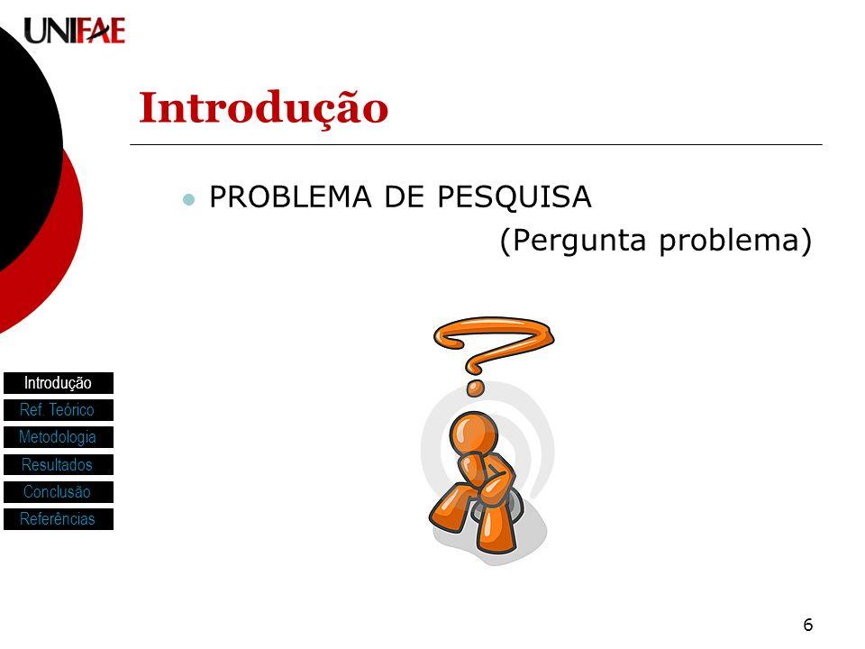 6 Introdução PROBLEMA DE PESQUISA (Pergunta problema) Introdução Ref. Teórico Metodologia Resultados Conclusão Referências