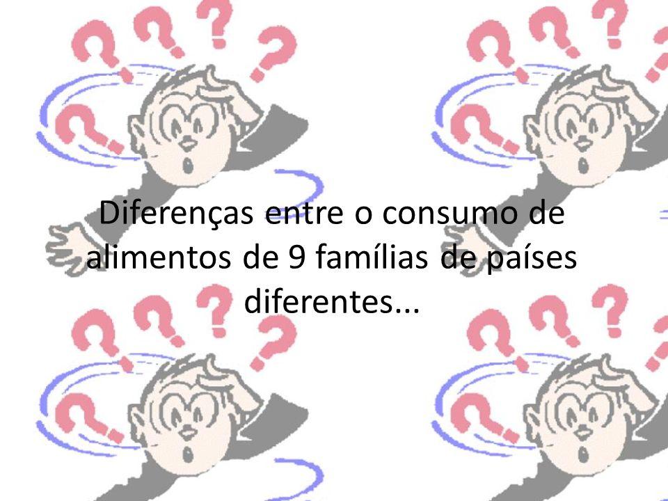 Diferenças entre o consumo de alimentos de 9 famílias de países diferentes...