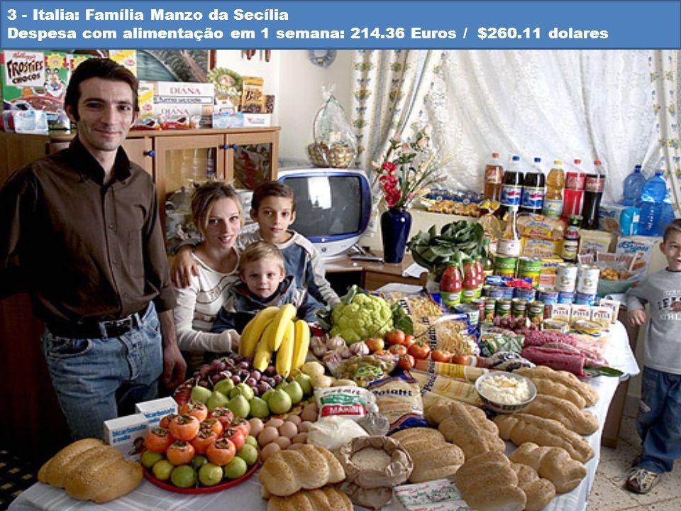 3 - Italia: Família Manzo da Secília Despesa com alimentação em 1 semana: 214.36 Euros / $260.11 dolares