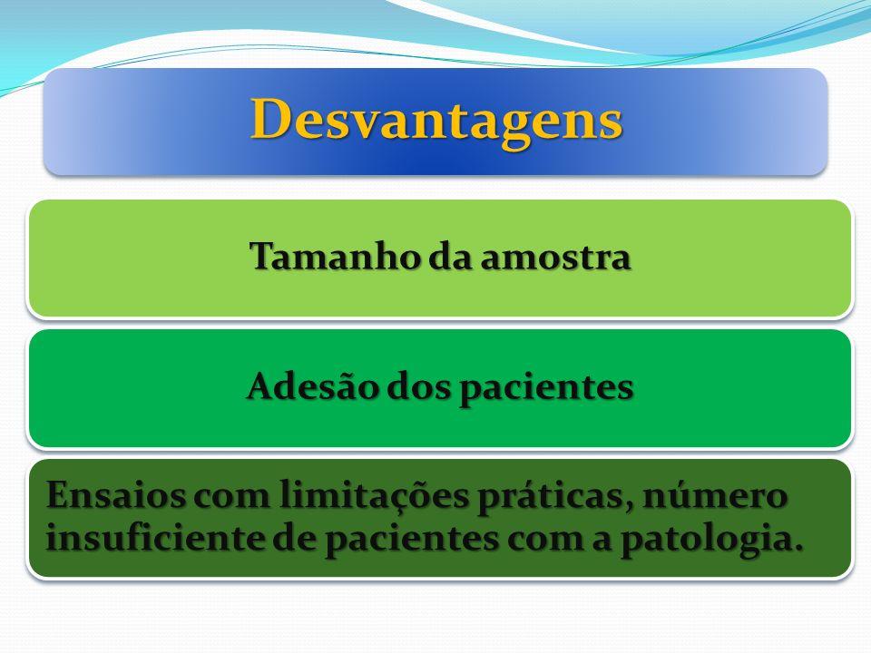 Desvantagens Tamanho da amostra Adesão dos pacientes Ensaios com limitações práticas, número insuficiente de pacientes com a patologia.