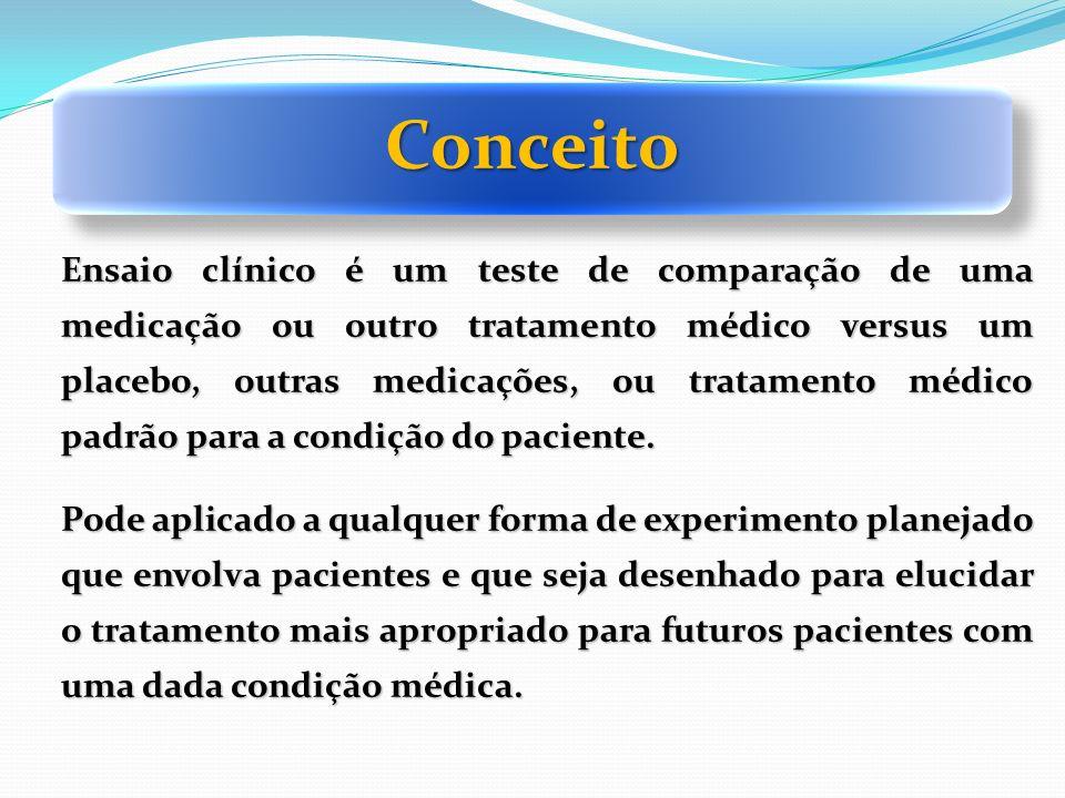 Conceito Ensaio clínico é um teste de comparação de uma medicação ou outro tratamento médico versus um placebo, outras medicações, ou tratamento médic