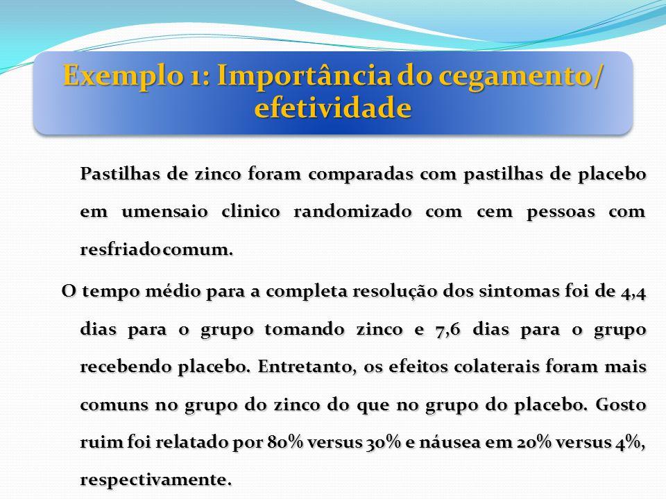 Exemplo 1: Importância do cegamento/ efetividade Pastilhas de zinco foram comparadas com pastilhas de placebo em umensaio clinico randomizado com cem