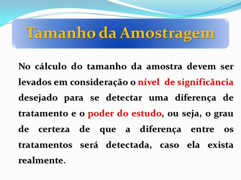 Tamanho da Amostragem No cálculo do tamanho da amostra devem ser levados em consideração o nível de significância desejado para se detectar uma difere